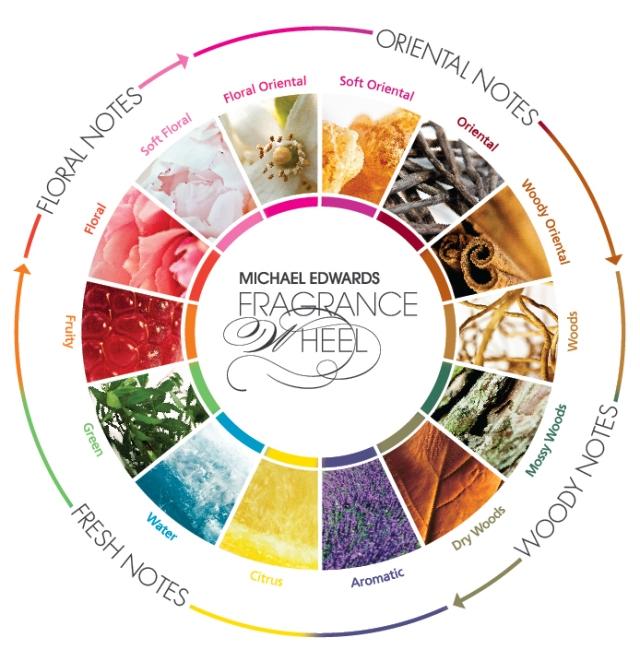 rueda perfume 2