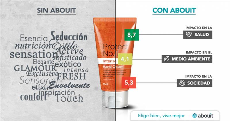 Comparador ético de productos